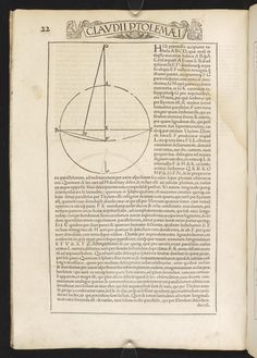 From Claudii Ptolemaei Alexandrini Geographicae enarrationis libri octo; Ptolemy; 1535. Albert and Shirley Small Special Collections Library, University of Virginia.