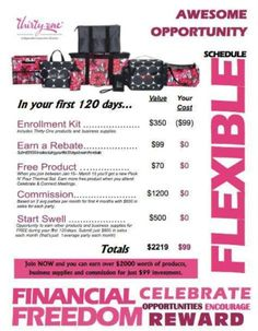 Looking into selling Thirty-One? Here is so more information! If you have any questions let me know!  Kimberlywheeler.shop31@gmail.com
