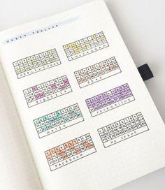 Habit tracker bullet journal page