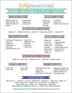 Freshly Pieced: Choosing a Neutral, Part 2: My Kona Cheat Sheet