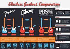 Infographic+-+Guitar+Brands+FINAL-01.jpg 1,600×1,131 pixels