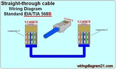 Ethernet Cable Connection Diagram - Residential Electrical Symbols •