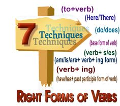 Right form of verb means using the correct form of verb in a sentence according to the form of subject and other essential elements of that particular sentence. It is an essential grammatical item and a common question item both in grammatical test and academic test. There are some certain techniques of the lesson right forms of verbs through which you have to learn using the authentic forms of verbs following the subjects.