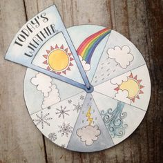 Items similar to Today's Weather Wheel Educational Learning Chart, Educational Game, Montessori Waldorf Homeschool Classroom, Classroom Decor on Etsy Kindergarten Age, Preschool Classroom, Preschool Learning, Classroom Decor, Preschool Activities, Weather Crafts Preschool, Preschool Weather Chart, Learning Weather, Weather Activities