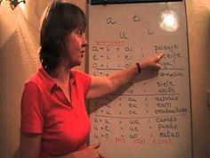 Part 4 of 6. (dipthongs) Spanish pronunciation for English speakers. - YouTube