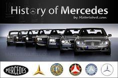 Elegant Das Beste Oder Nichts  History Of The Brand