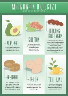 Makanan yang memiliki manfaat yang bagus untuk kecantikan kulit. | Beauty Infographic