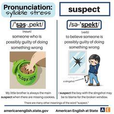 English Words, English Lessons, English Grammar, Learn English, Vocabulary Practice, Vocabulary Cards, English Vocabulary, English Language Learning, Teaching English