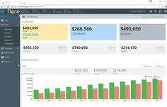 Flare's dashboard makes tracking small performance easy. Vital financial metrics are updated in real time. Flare makes it easy to monitor metrics and keep your eye on your business. Small Business Accounting, Accounting Software, Software Online, Finance Tracker, Finance Bank, Financial Dashboard, Finance Degree, Post Secret, Finance Quotes
