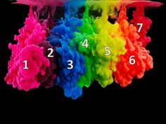 When you mix colors 1 and 5, you get a color which most closely resembles...