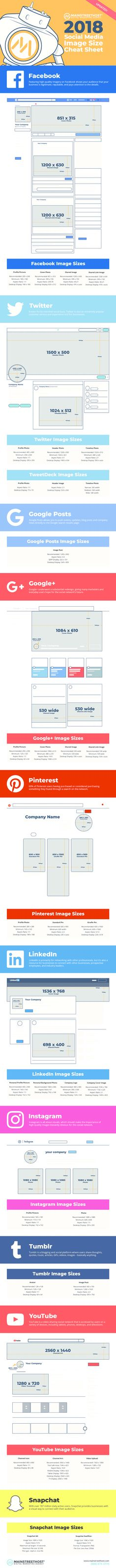 Here's Your Go-To Social Media Image Size Guide - #infographic / Digital Information World