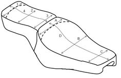 Motorcycle seat measurement formula