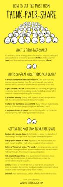 Think-Pair-Share-Infographic