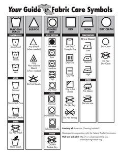 laundry code symbols - Buscar con Google