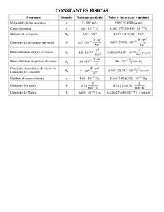 132 formulas de fisica rc matematica pinterest fsica qumica formulas de fsica urtaz Image collections