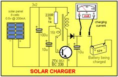 Go Green 4 Health. Good Tips On How To Take Advantage Of Solar Energy. Solar power has been around for a while and the popularity of this energy source increases with each year. Solar energy is great for commercial and residen Solar Energy Panels, Best Solar Panels, Alternative Energy Sources, Solar Roof, Solar Projects, Solar Panel Installation, Solar Charger, Solar Energy System, Sustainable Energy