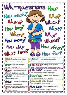 How to ask questions in English ? a cool chart to sort thos… How to ask questions in English ? a cool chart to sort those questions out. English Language Learners, Education English, English Vocabulary, Teaching English, English Grammar Online, English Tips, English Lessons, Learn English, Kids English