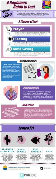 Beginners Guide to Lent