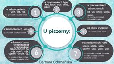 Discover more about U piszemy ✌️ - Review Infographic, Infographics, Visual Schedules