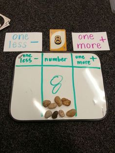"Number sequences. Counting from any number. More and less.  Need: tactile (here, I used small rocks); Deck of number cards; 1 more, 1 less cards, whiteboard.  Set up the shown.  Review ""more"" and ""less"" using the tactiles.  Review ""1 more"" and ""1 less"".  Then segue into the activity: Deal a card.  Have your tutee copy the number in the middle and think through one more and one less than that number.  Your tutee may use the tactiles if necessary."