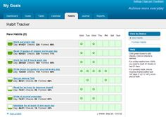GoalsOnTrack - Web-based Goal Setting Software for High Achievers