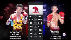 ศกมวยไทยลมพน TKO ลาสด 1/2 11 กมภาพนธ 2560 มวยไทยยอนหลง Muaythai HD http://ift.tt/2lBxgOe