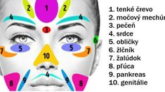 Ancient Remedies Our face is the mirror of our internal health! An ancient Chinese technique known as face mapping tells us more about our internal health and what can we do to change and improve that! Holistic Remedies, Holistic Healing, Natural Home Remedies, Health Remedies, Face Mapping, Acne Causes, Facial Muscles, Face Reveal, Face Massage