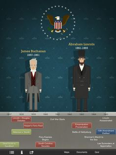 American Presidents for iPad  By Peripatetic