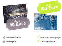 Leute machen Kleider | Utopia.de