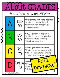 Poster FREEBIE Handy chart to help students understand their grades! And there is an EDITABLE version! :)Handy chart to help students understand their grades! And there is an EDITABLE version! New School Year, Beginning Of The School Year, First Day Of School, School School, Middle School Classroom, New Classroom, Classroom Ideas, Science Classroom, Classroom Activities
