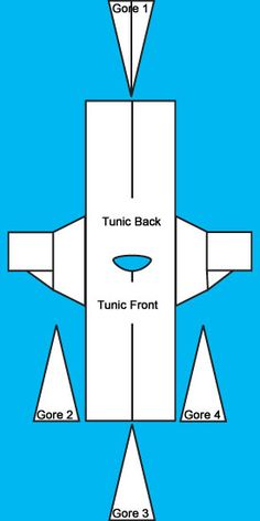 another good pattern and tutorial for the kragelund tunic