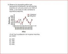 Resultado de imagen para gráficas poligonales