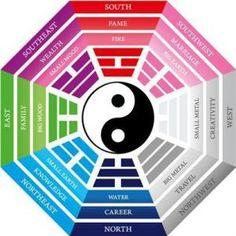 Quais são as cores do Feng Shui