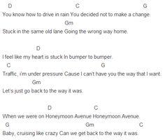[Capo 4] Honeymoon Avenue Chords