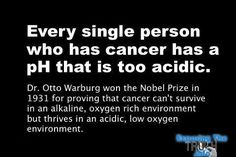 Cancer thrives in an acidic environment.  Eat lots of alkaline foods and minimize your consumption of acidic foods and drink.