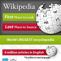 Wikipedia Is The First Place To Look And The Last Place To Source  title=