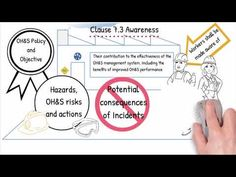 ISO 45001 Part 3 Clause 7 Support, Competence and Documented Information - YouTube