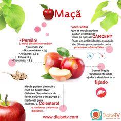 Os benefícios das maçãs!!!  :)