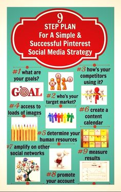 An Easy 9 Step Social Media Strategy Guide