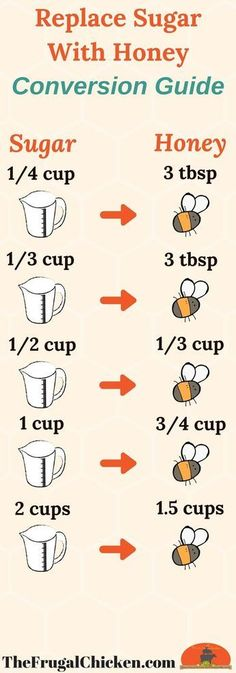 Can I substitute honey for sugar? In this article, I show you how to do it, so you end up with great baked goods every time! Backzutaten Substitute Honey For Sugar & Get Perfect Baked Goods [Conversion Chart] Healthy Sugar Alternatives, Healthy Recipes, Healthy Drinks, Gourmet Recipes, Dessert Recipes, Healthy Food, Diet Recipes, Honey Recipes, Healthy Desserts