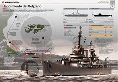Anuncios Historia Universal, Falklands War, World History, British Royals, Warfare, Military, Navy, Ships, Popular