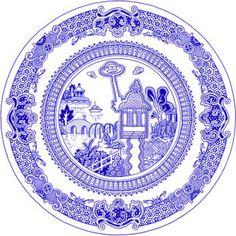 Calamityware plates