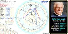 famous Sagittarius   Share