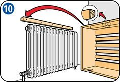 Ted's Woodworking Plans - Comment fabriquer un cache radiateur ? - Get A Lifetime Of Project Ideas & Inspiration! Step By Step Woodworking Plans Woodworking Projects Diy, Woodworking Wood, Diy Projects, Project Ideas, Woodworking Supplies, Diy Radiator Cover, Radiator Ideas, Home Radiators, Radiator Cover