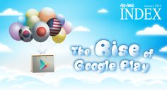 App Annie index January 2013: the rise of Google Play