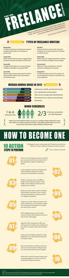 10 Action Steps To Become A Freelance Writer