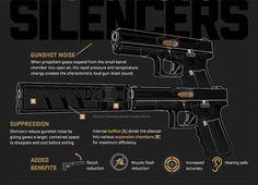 Animated graphic - A gun silencer cut in half looks really weird inside