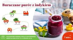 buraczane puree z indykiem Food And Drink, Pudding, Drinks, Baby, Drinking, Beverages, Custard Pudding, Drink, Newborn Babies