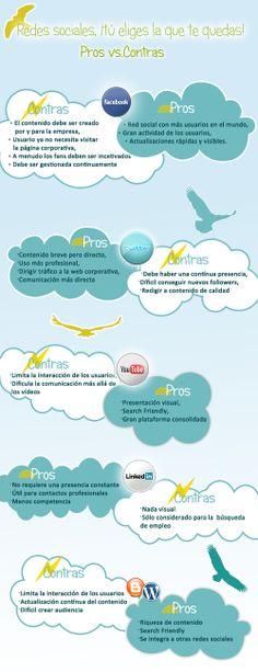 Los pros y contras de las principales redes sociales