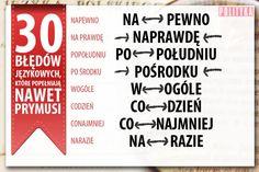 30 błędów językowych, które popełniają nawet najlepsi http://www.polityka.pl/galerie/1613269,10,30-bledow-jezykowych-ktore-popelniaja-nawet-najlepsi.read